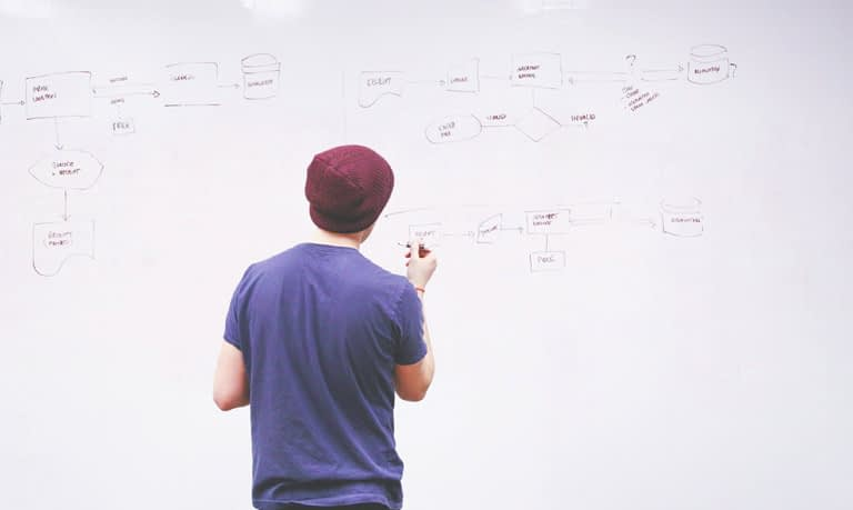 Essential skills that every web developer should have
